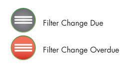 Filter symbol display